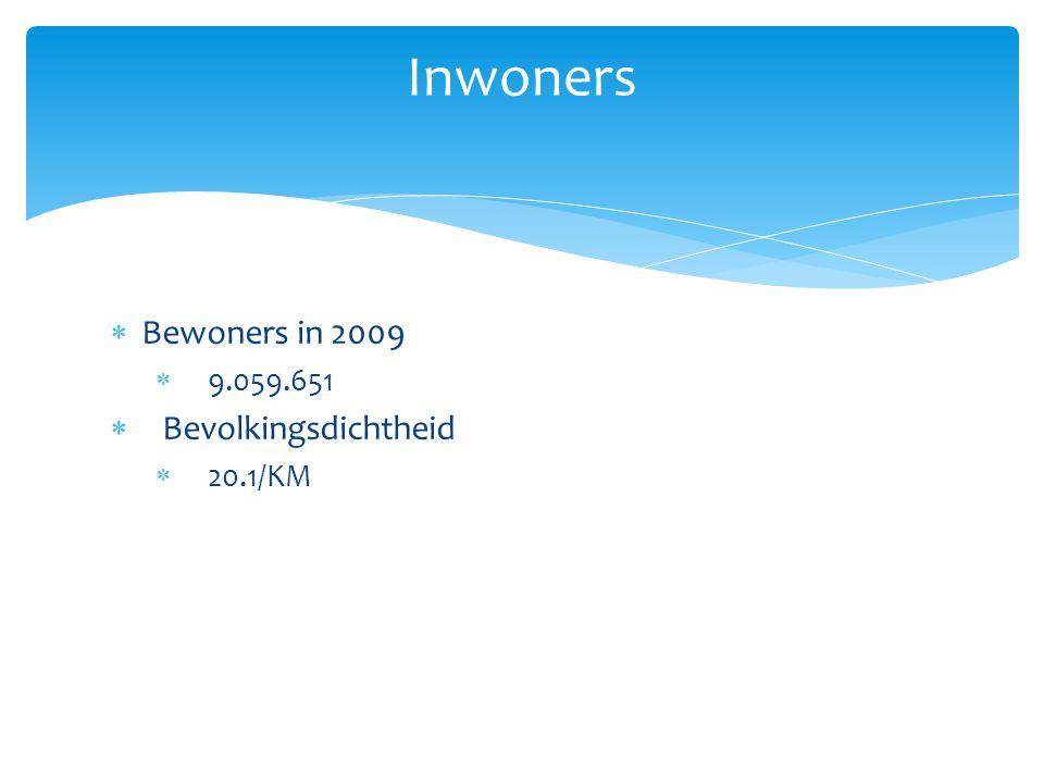 Inwoners Bewoners in 2009 9.059.651 Bevolkingsdichtheid 20.1/KM