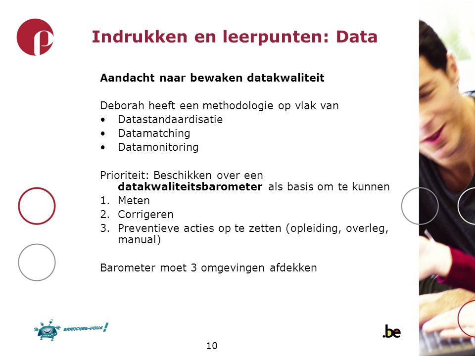 Indrukken en leerpunten: Data