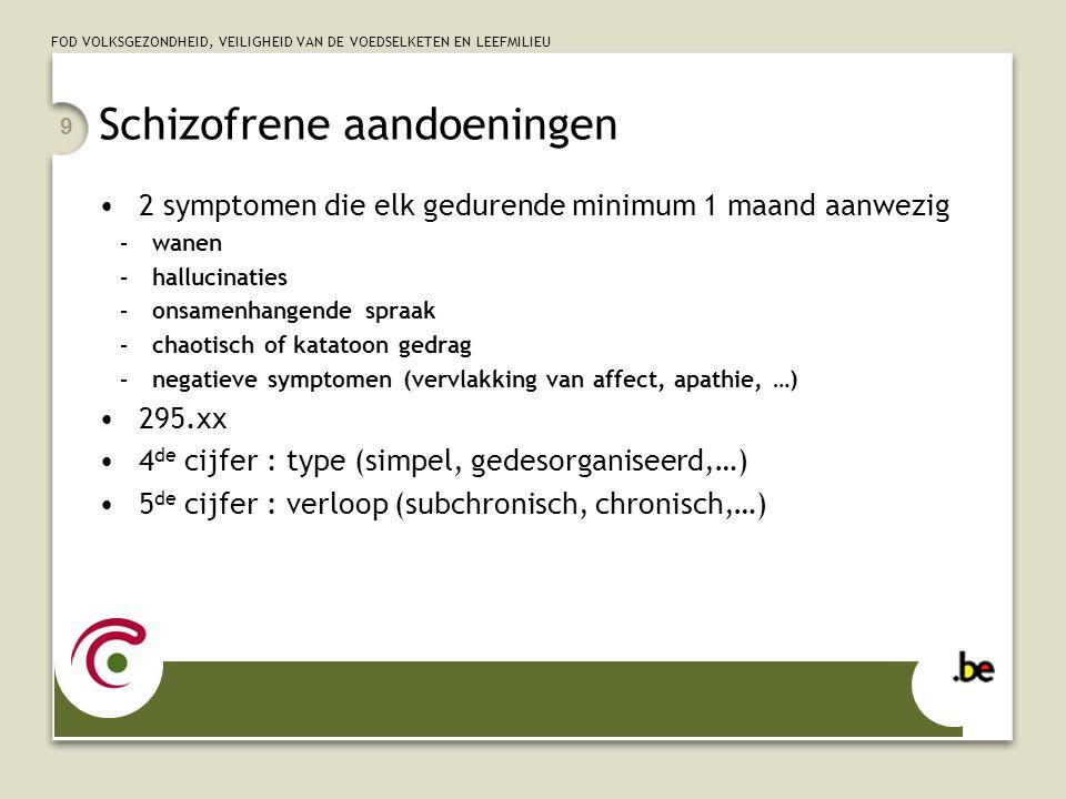 Schizofrene aandoeningen