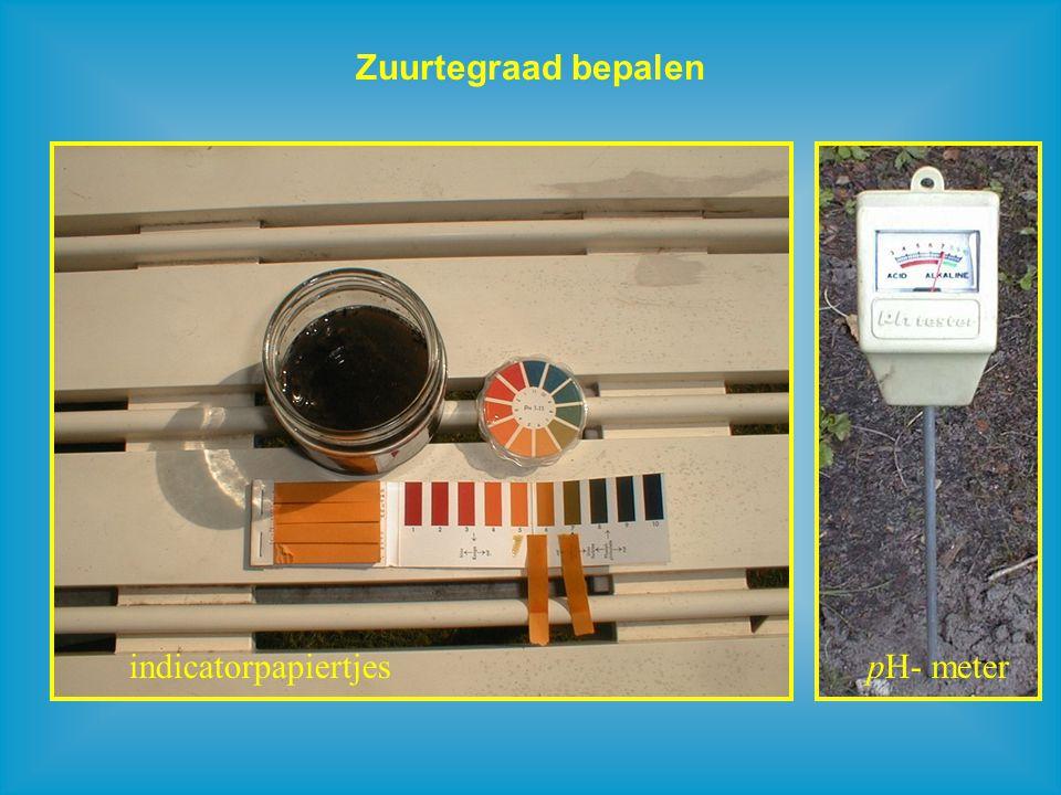 Zuurtegraad bepalen indicatorpapiertjes pH- meter