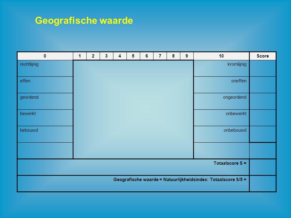 Geografische waarde 1 2 3 4 5 6 7 8 9 10 Score rechtlijnig kromlijnig