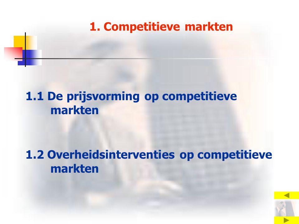 1. Competitieve markten 1.1 De prijsvorming op competitieve markten