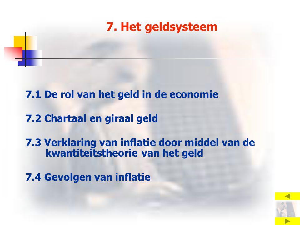 7. Het geldsysteem 7.1 De rol van het geld in de economie