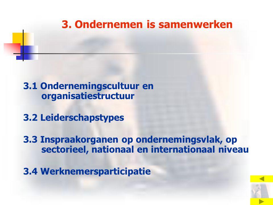3. Ondernemen is samenwerken