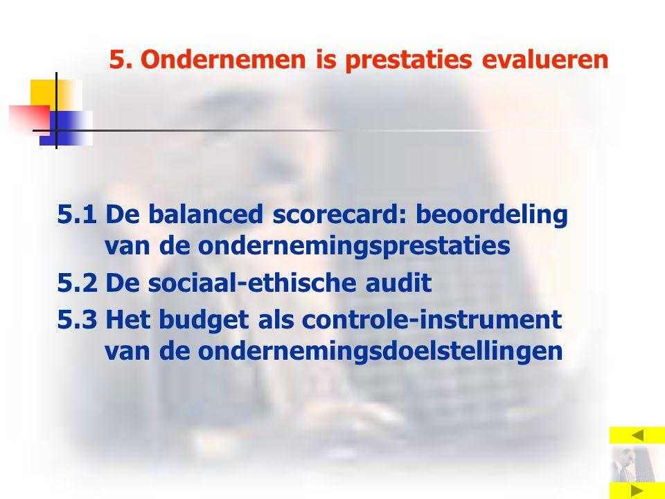 5. Ondernemen is prestaties evalueren
