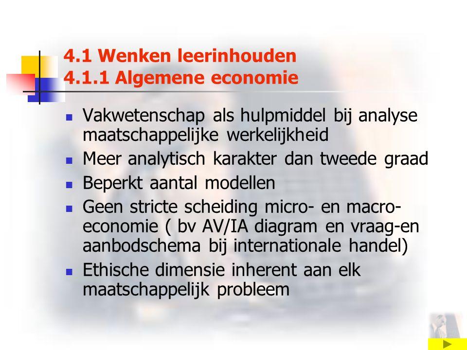 4.1 Wenken leerinhouden 4.1.1 Algemene economie