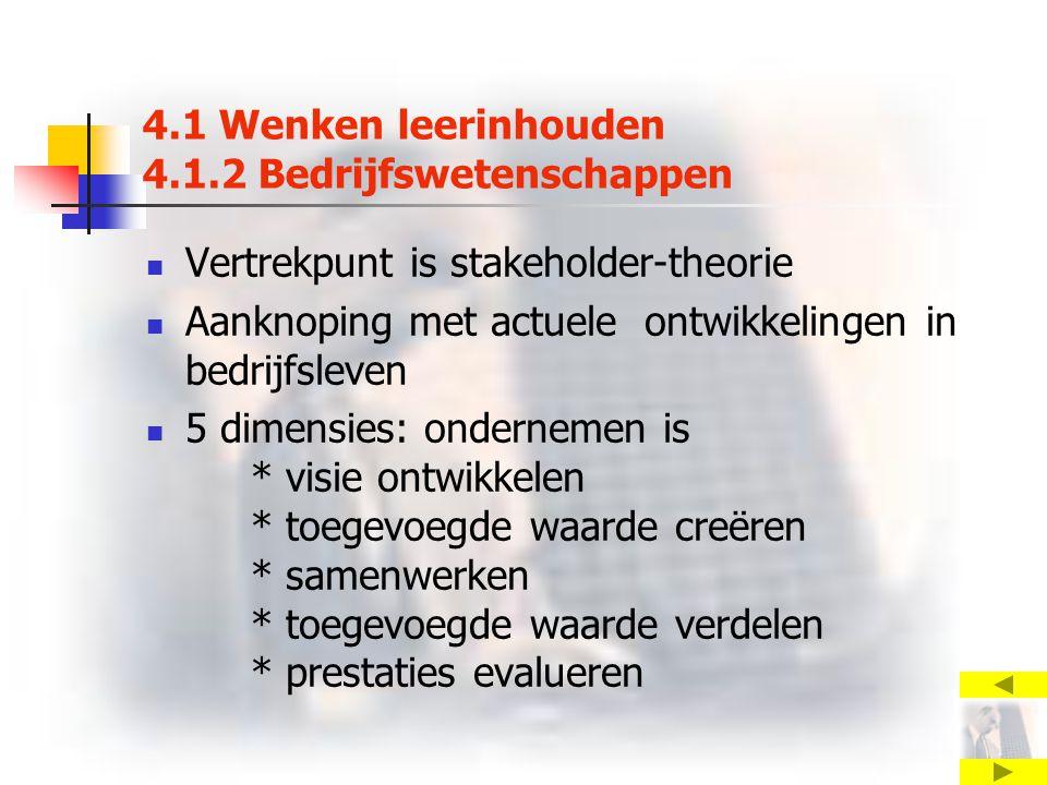 4.1 Wenken leerinhouden 4.1.2 Bedrijfswetenschappen