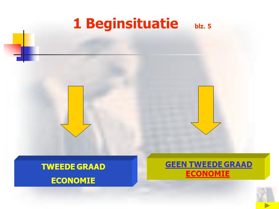 1 Beginsituatie blz. 5 GEEN TWEEDE GRAAD ECONOMIE TWEEDE GRAAD