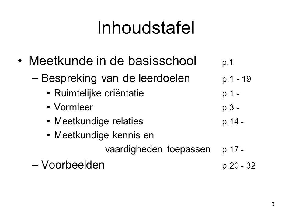 Inhoudstafel Meetkunde in de basisschool p.1