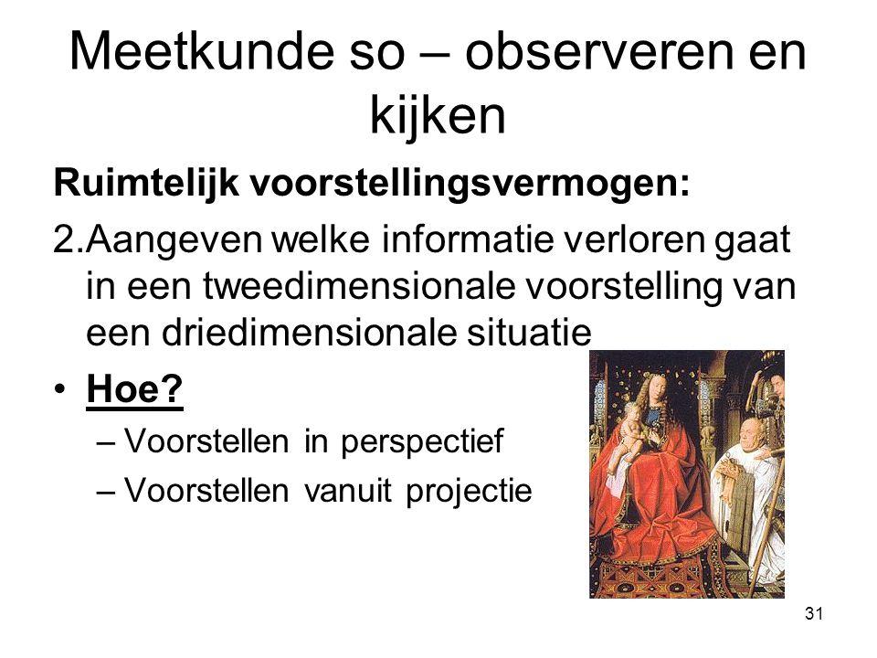 Meetkunde so – observeren en kijken