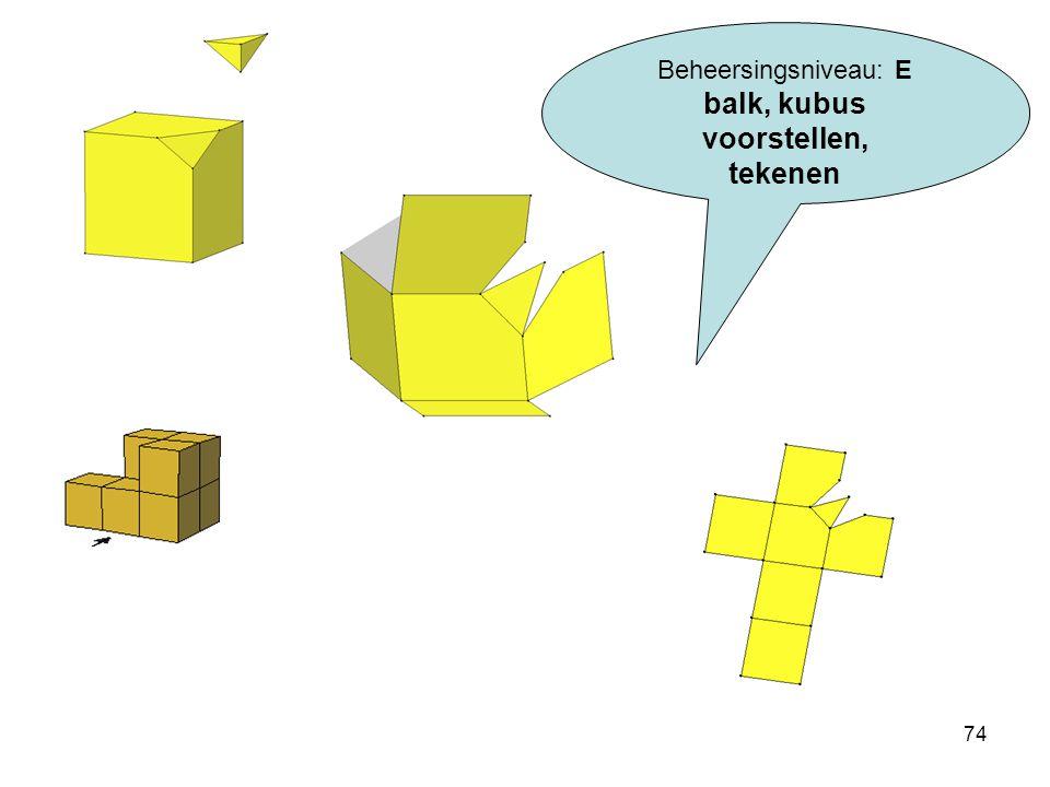 balk, kubus voorstellen,