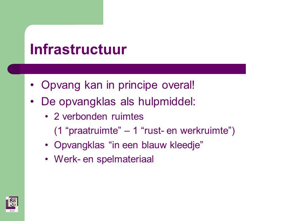 Infrastructuur Opvang kan in principe overal!