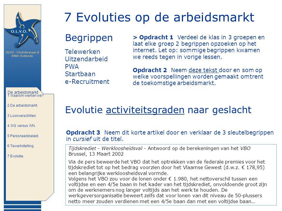 7 Evoluties op de arbeidsmarkt