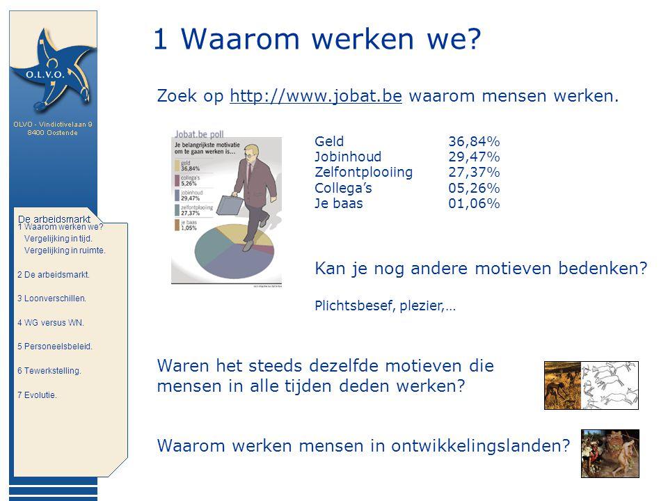 1 Waarom werken we Zoek op http://www.jobat.be waarom mensen werken.