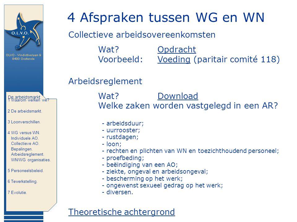 4 Afspraken tussen WG en WN