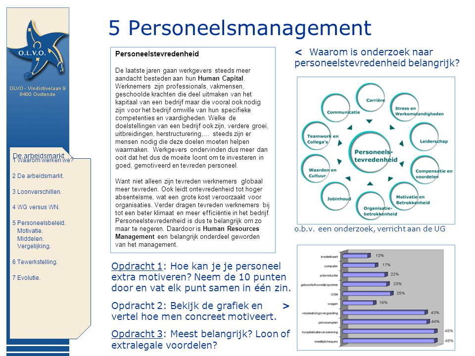 5 Personeelsmanagement