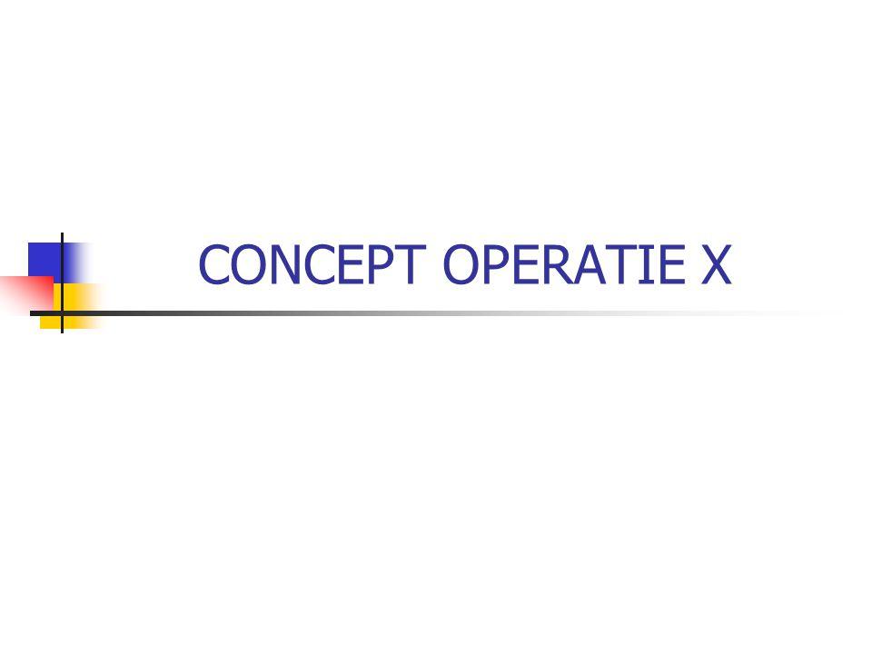 CONCEPT OPERATIE X