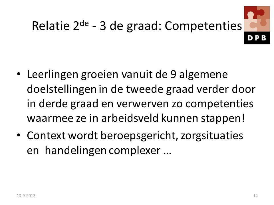 Relatie 2de - 3 de graad: Competenties