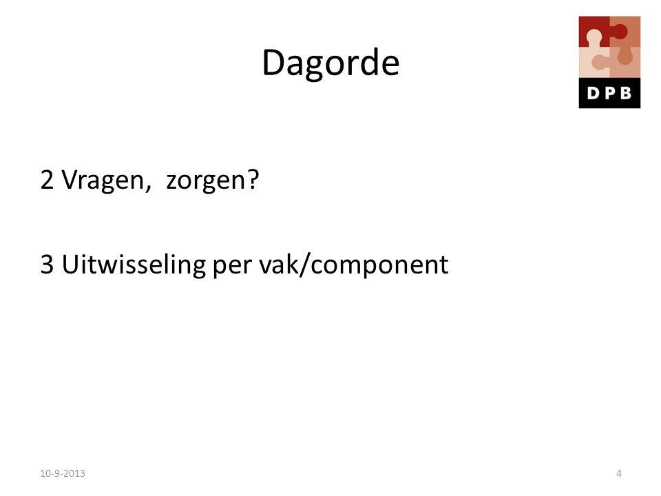 Dagorde 2 Vragen, zorgen 3 Uitwisseling per vak/component 10-9-2013