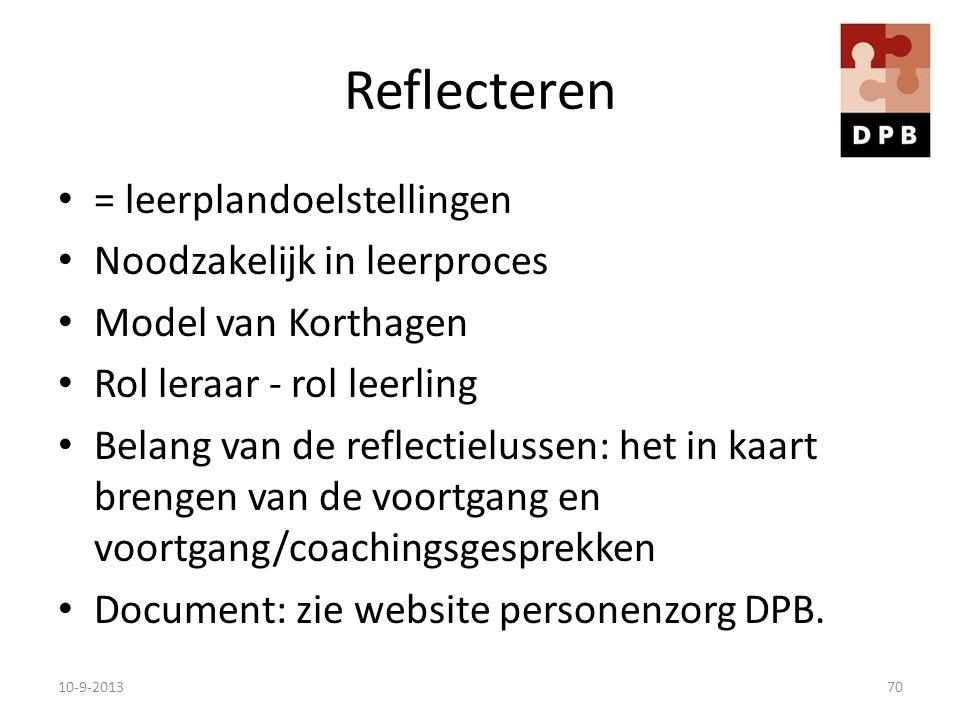 Reflecteren = leerplandoelstellingen Noodzakelijk in leerproces