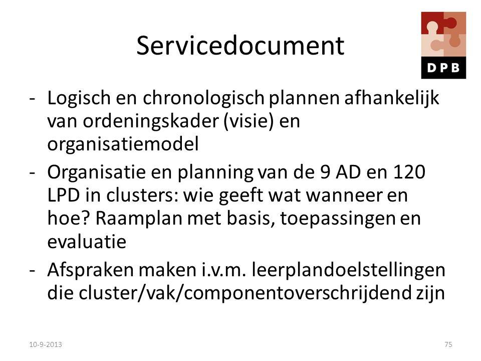 Servicedocument Logisch en chronologisch plannen afhankelijk van ordeningskader (visie) en organisatiemodel.