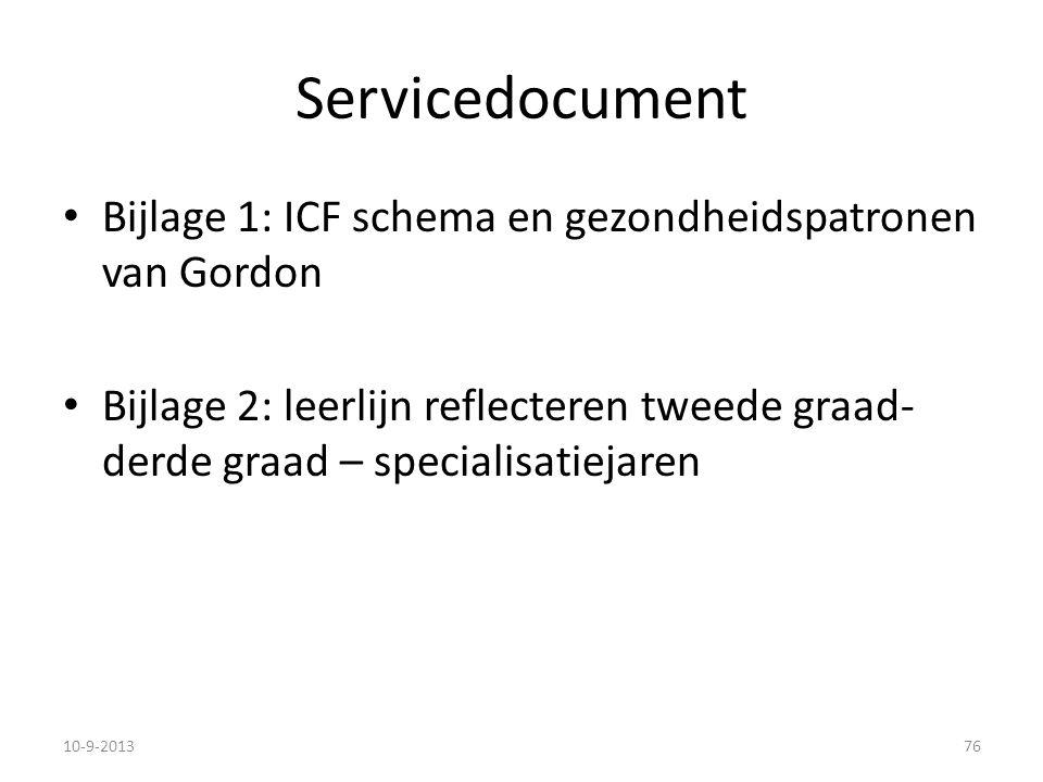 Servicedocument Bijlage 1: ICF schema en gezondheidspatronen van Gordon.