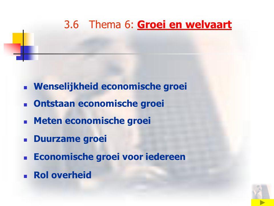 3.6 Thema 6: Groei en welvaart