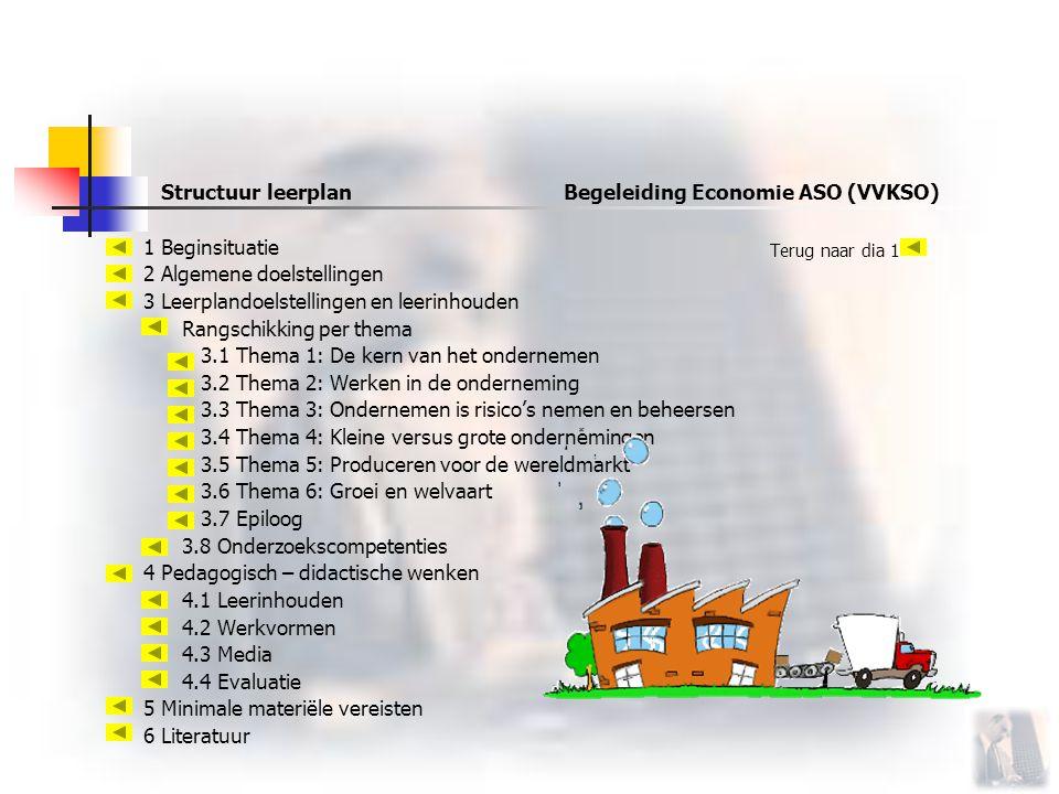 Structuur leerplan Begeleiding Economie ASO (VVKSO) 1 Beginsituatie