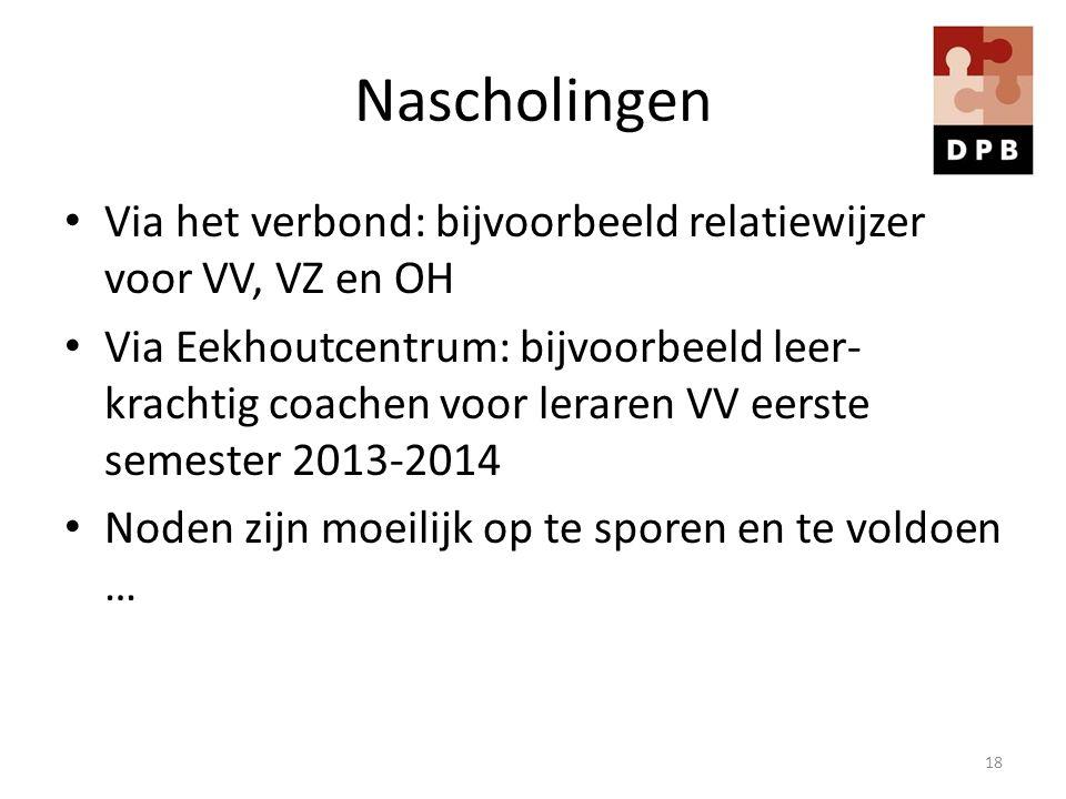 Nascholingen Via het verbond: bijvoorbeeld relatiewijzer voor VV, VZ en OH.