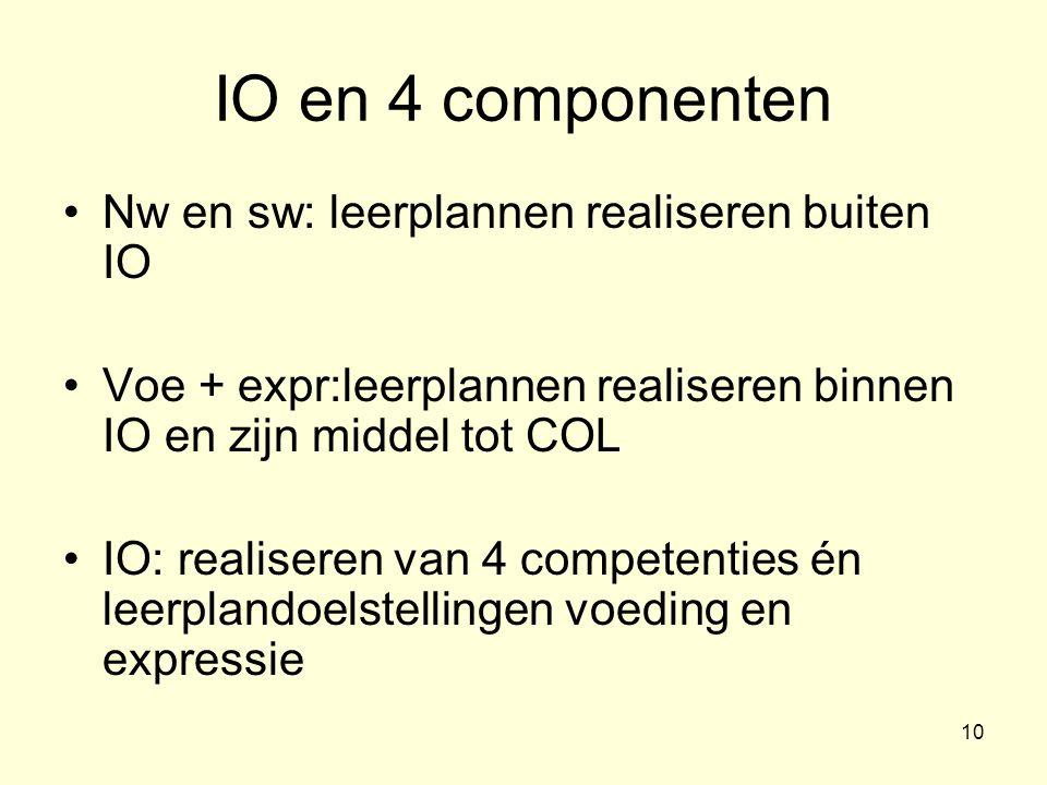IO en 4 componenten Nw en sw: leerplannen realiseren buiten IO