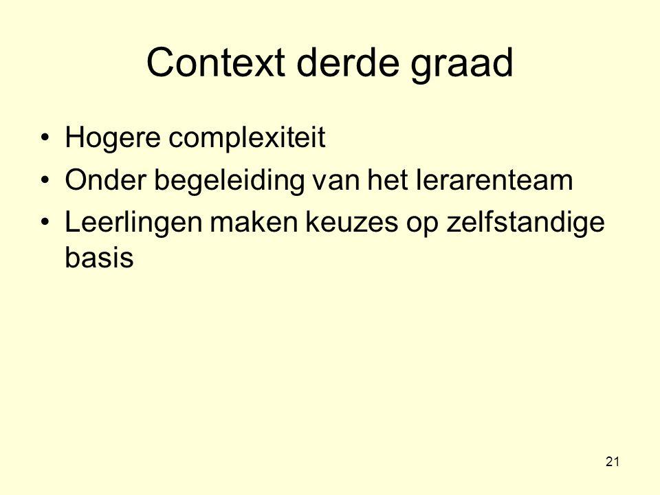 Context derde graad Hogere complexiteit