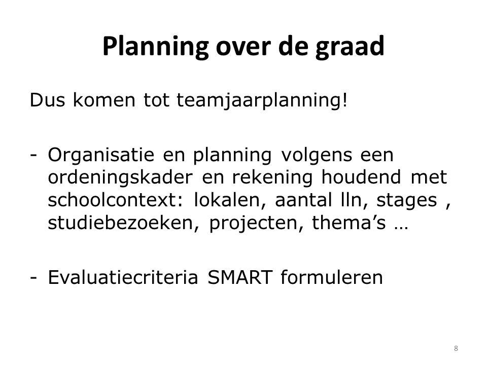 Planning over de graad Dus komen tot teamjaarplanning!