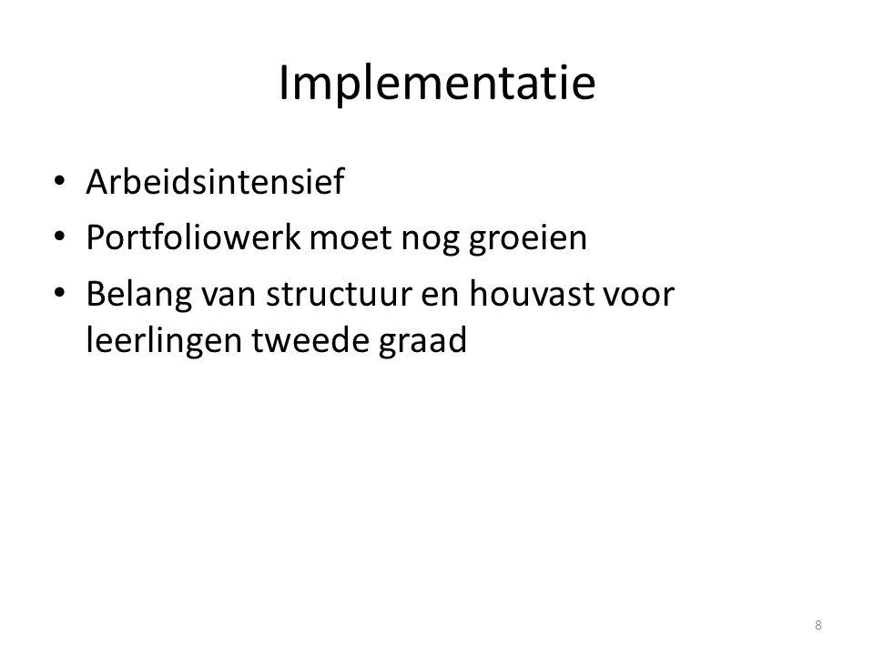 Implementatie Arbeidsintensief Portfoliowerk moet nog groeien