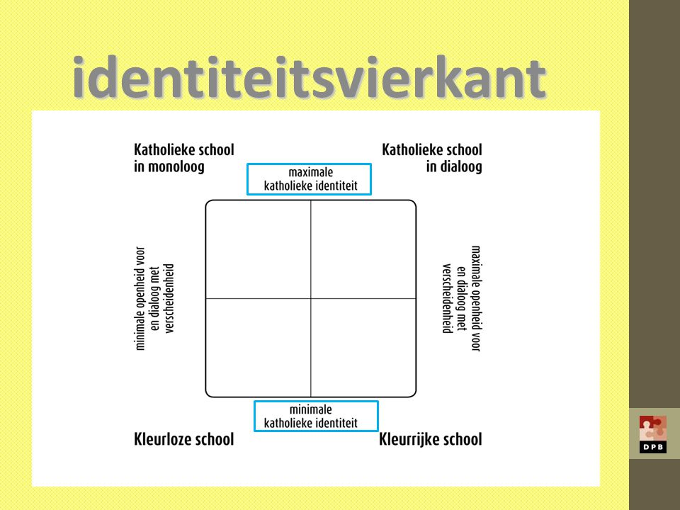 10/12/2012 identiteitsvierkant