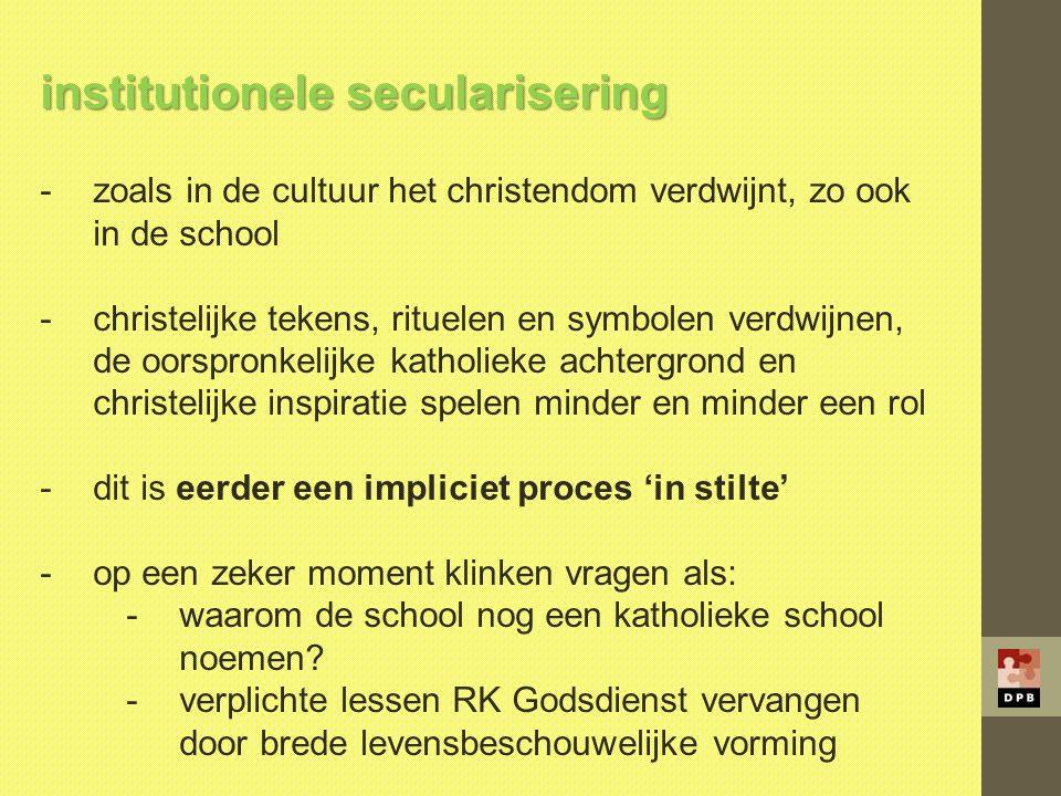 institutionele secularisering