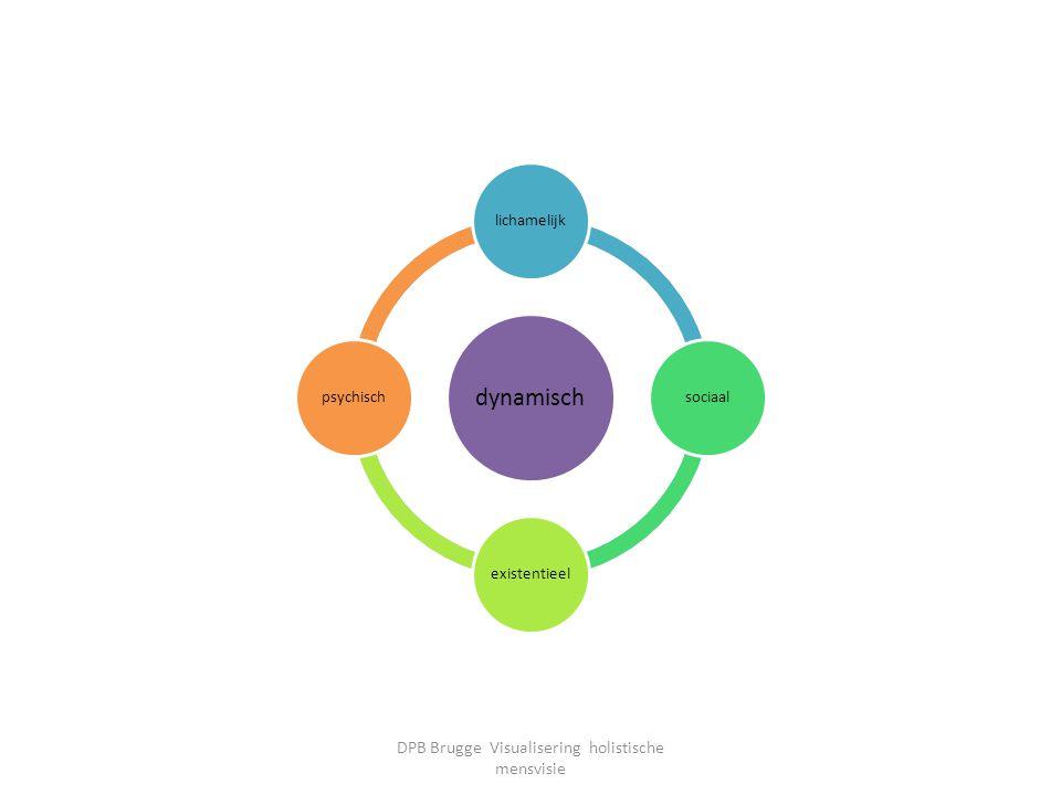 DPB Brugge Visualisering holistische mensvisie