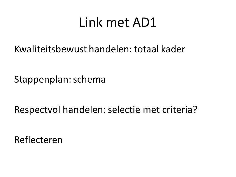 Link met AD1 Kwaliteitsbewust handelen: totaal kader Stappenplan: schema Respectvol handelen: selectie met criteria.