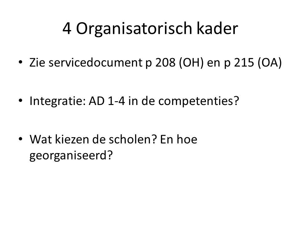 4 Organisatorisch kader