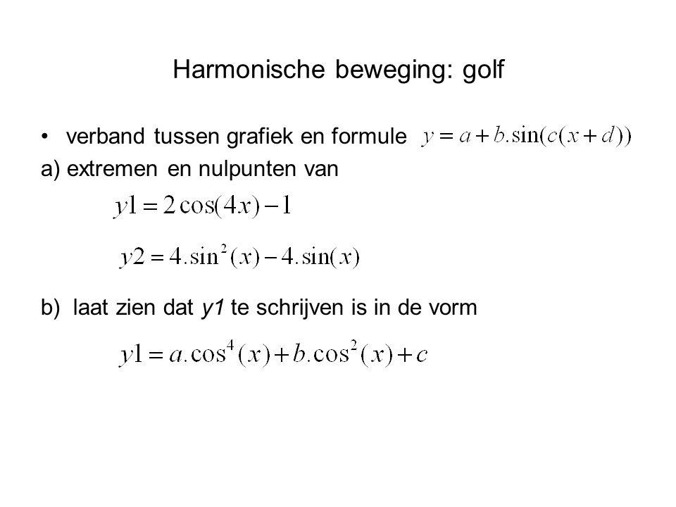 Harmonische beweging: golf