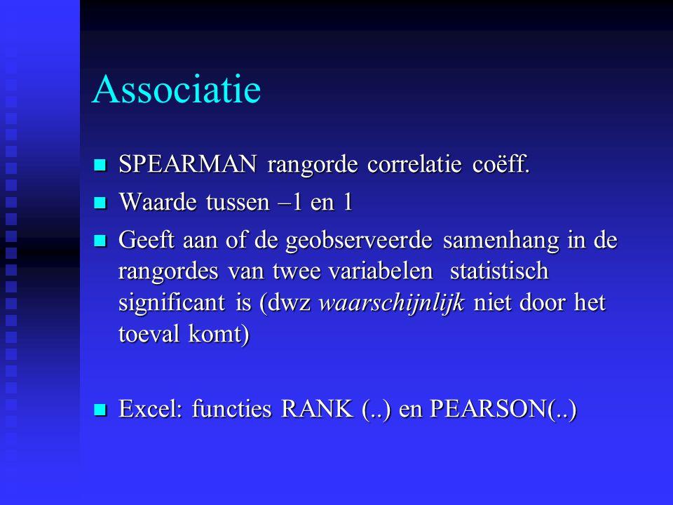 Associatie SPEARMAN rangorde correlatie coëff. Waarde tussen –1 en 1