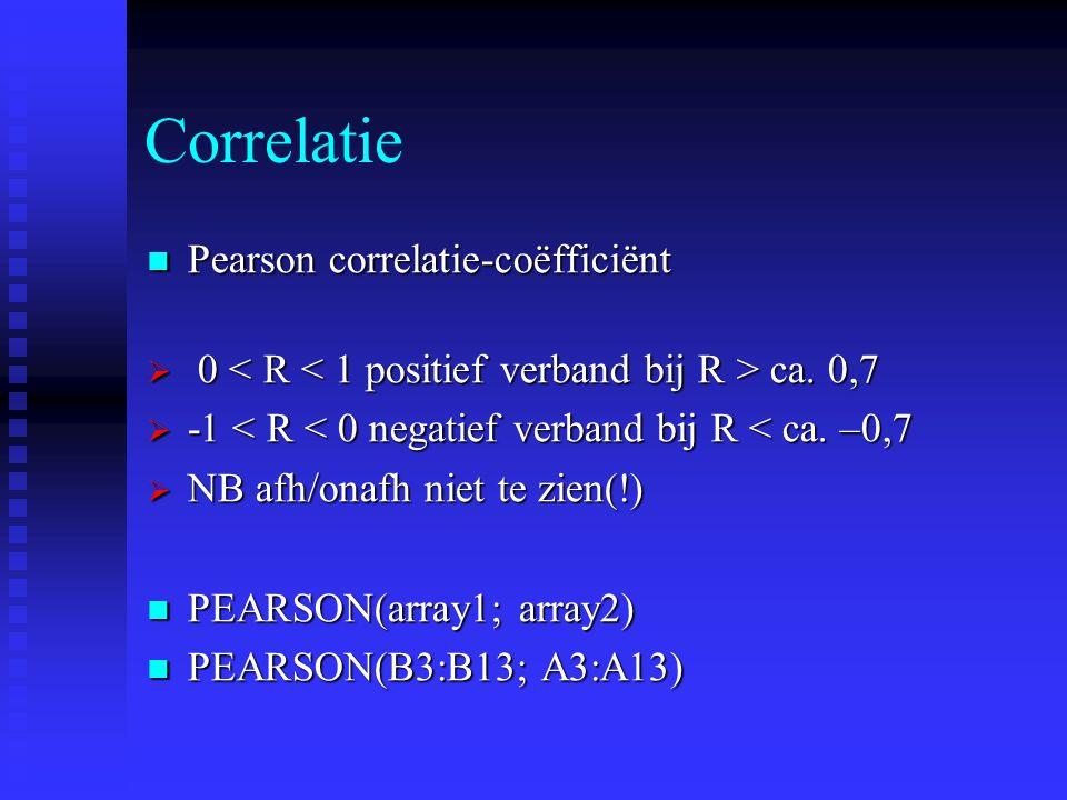 Correlatie Pearson correlatie-coëfficiënt