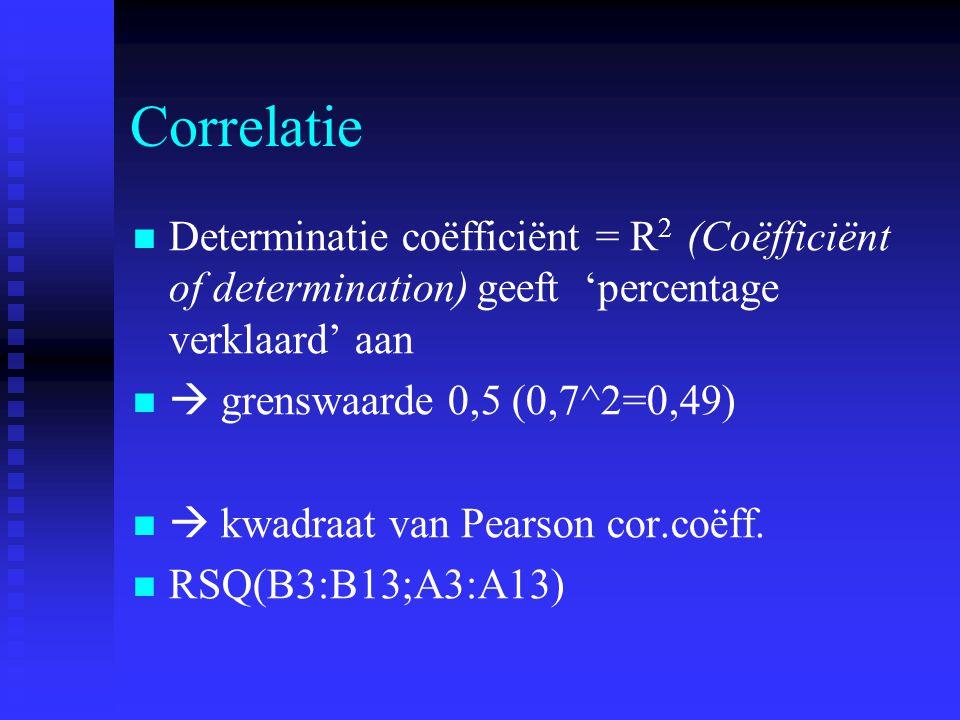 Correlatie Determinatie coëfficiënt = R2 (Coëfficiënt of determination) geeft 'percentage verklaard' aan.