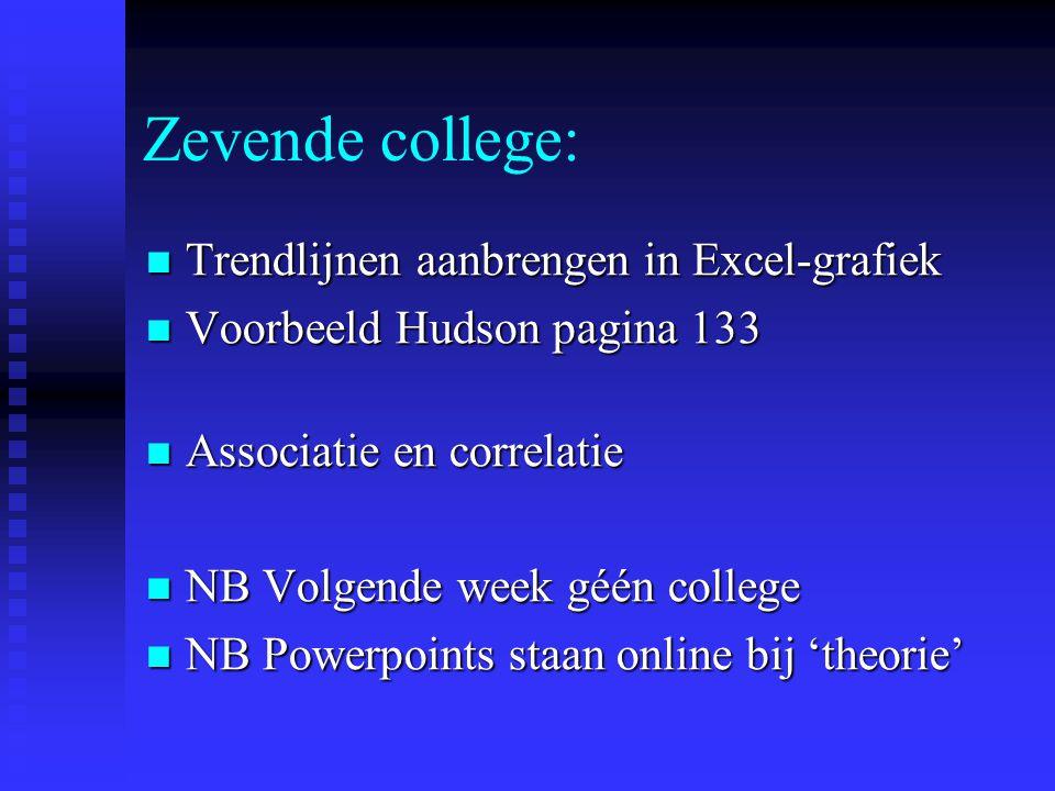 Zevende college: Trendlijnen aanbrengen in Excel-grafiek