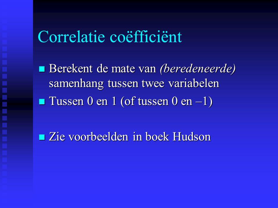 Correlatie coëfficiënt