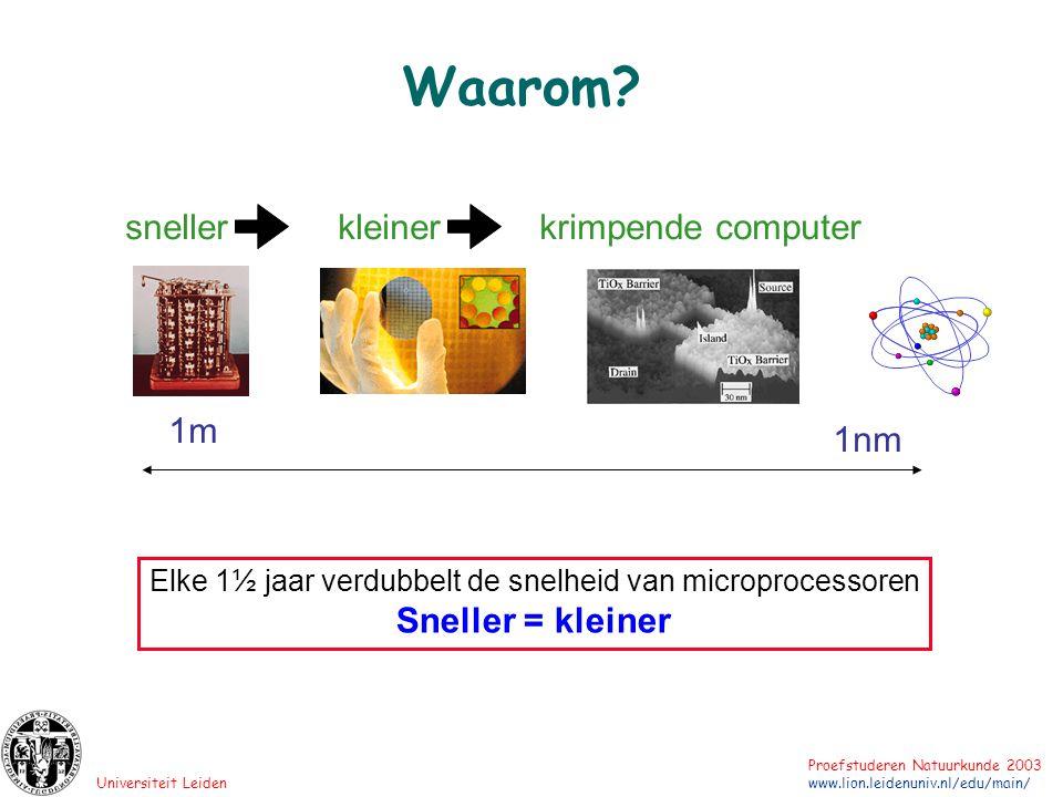 Elke 1½ jaar verdubbelt de snelheid van microprocessoren