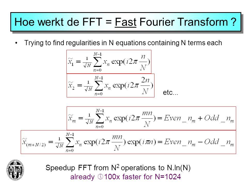 Hoe werkt de FFT = Fast Fourier Transform