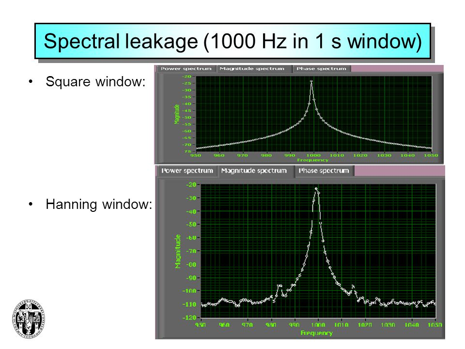 Spectral leakage (1000 Hz in 1 s window)
