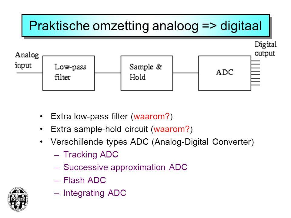 Praktische omzetting analoog => digitaal
