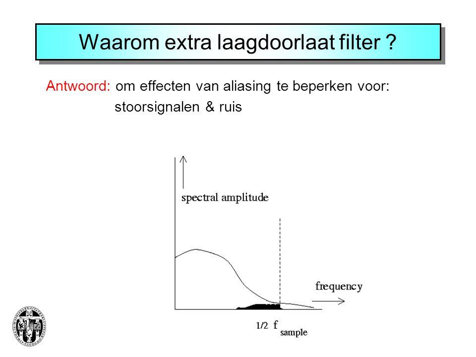 Waarom extra laagdoorlaat filter