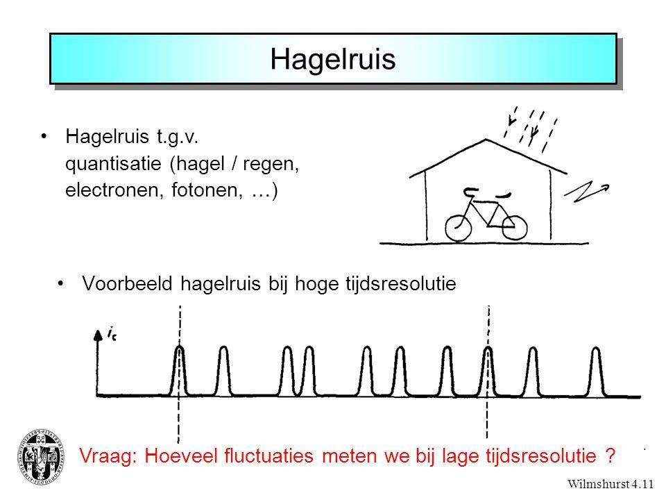 Hagelruis Hagelruis t.g.v. quantisatie (hagel / regen,
